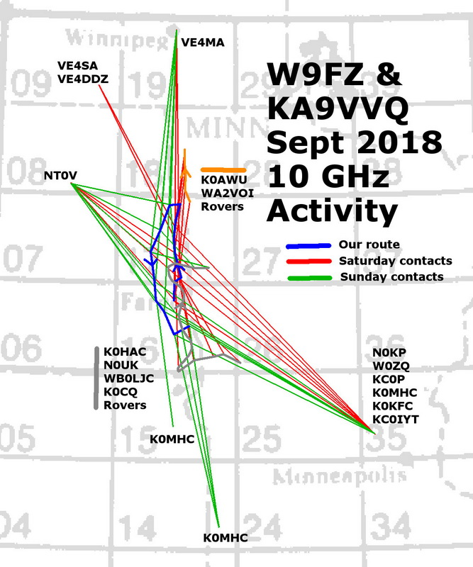 Graphic of paths worked by W9FZ & KA9VVQ